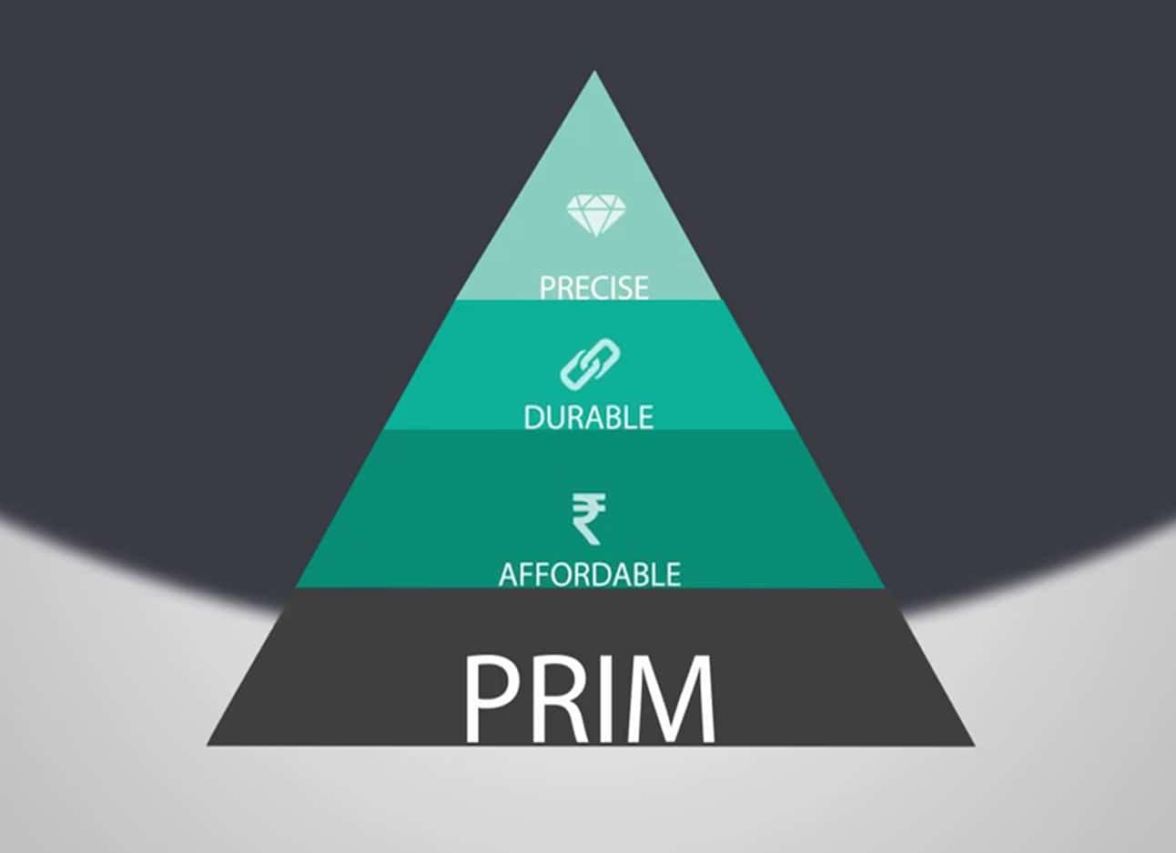 Isenberg-PRIM-Range-Explainer-Video